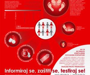 hiv-edukacija